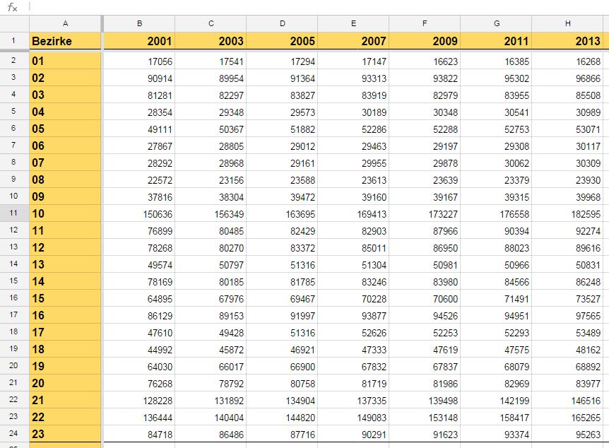 Data Journalism - Seite 3 von 4 - Mastering data driven topics - FH ...