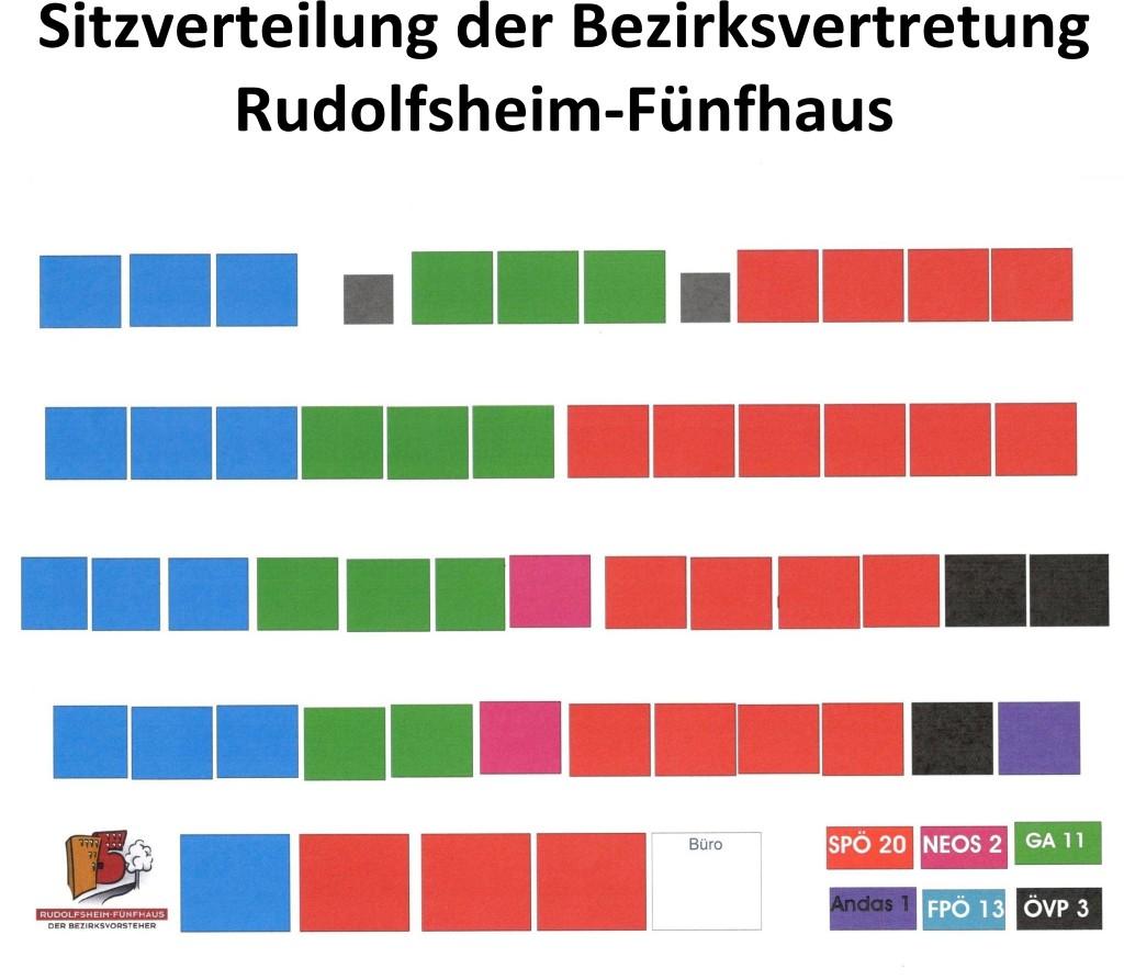 Quelle: Bezirksvorstehung Rudolfsheim-Fünfhaus