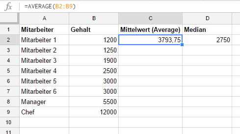 Sample formula for average