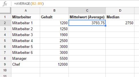 Sample formula for average